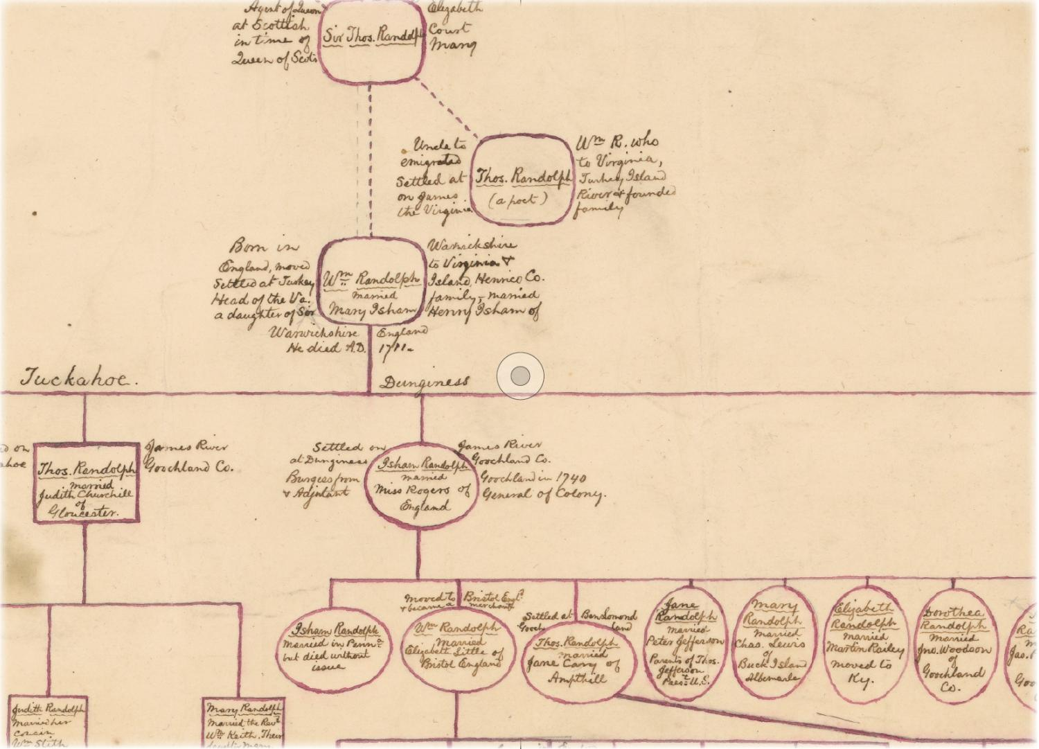 Detail of Randolph Family Genealogy, ca. 1865.