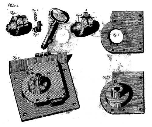 The Bramah lock dissected.